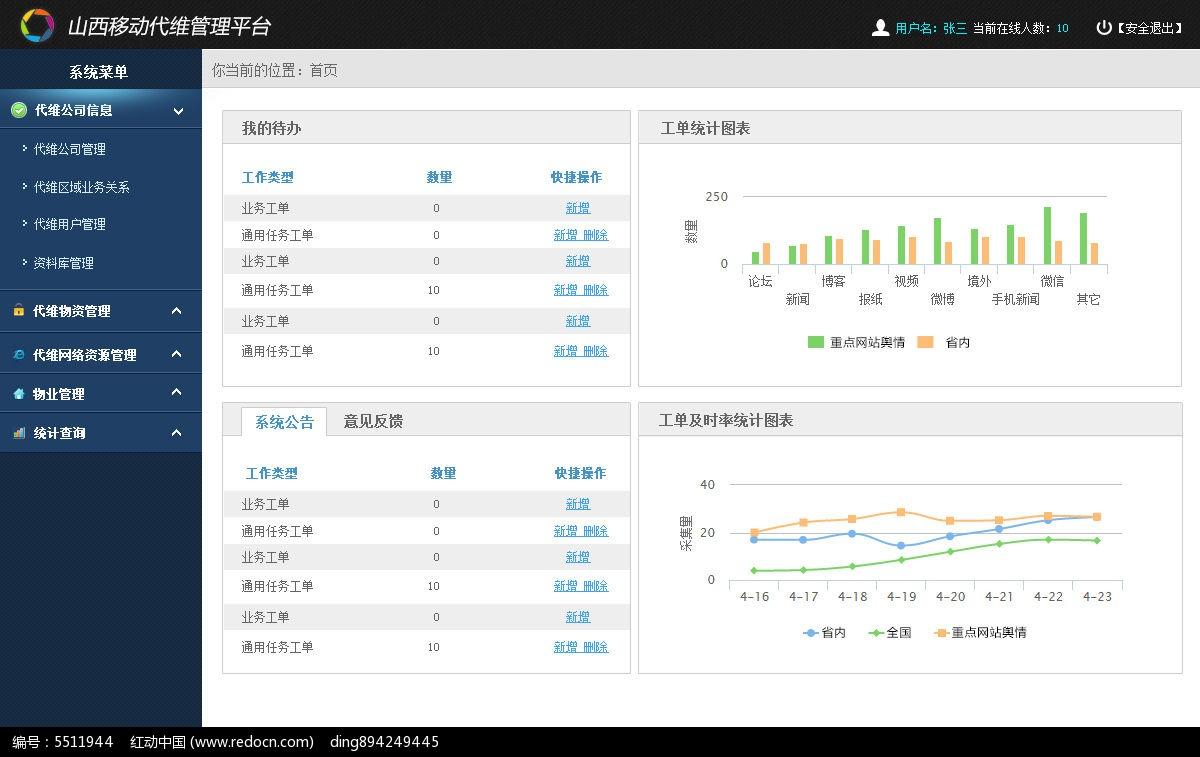 简洁风格后台ui_网站模板/flash网页图片素材