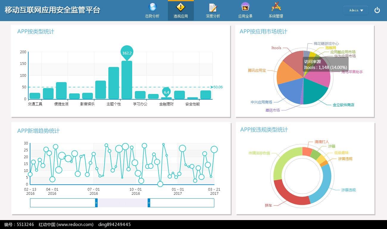 企业公司后台UI界面设计模板图片