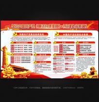 中国共产党廉洁自律准则纪律处分条例展板