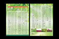 花木种植宣传页