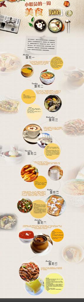 小职员的一周美食网页设计 PSD