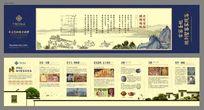中国风房地产长卷宣传单页