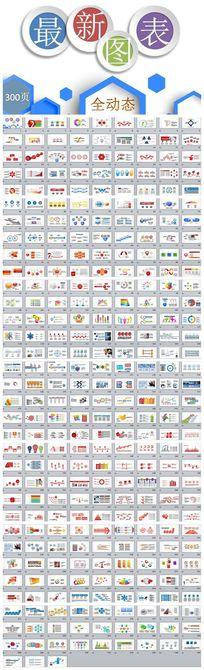 最新动态PPT图表大全300页