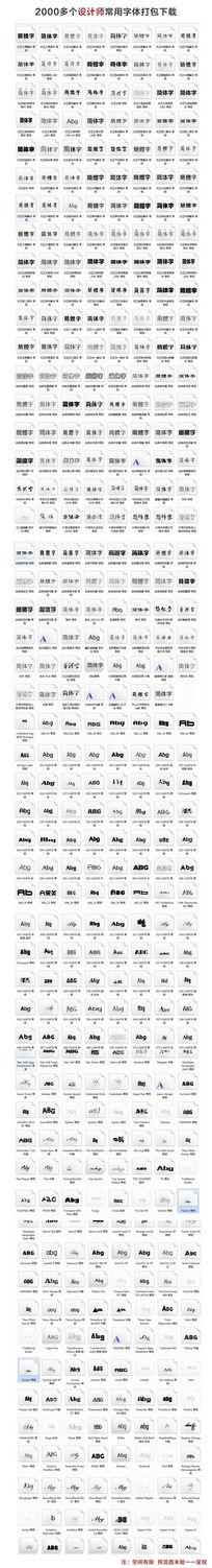 设计师必备字体