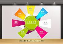 炫彩几何背景企业文化背景墙设计
