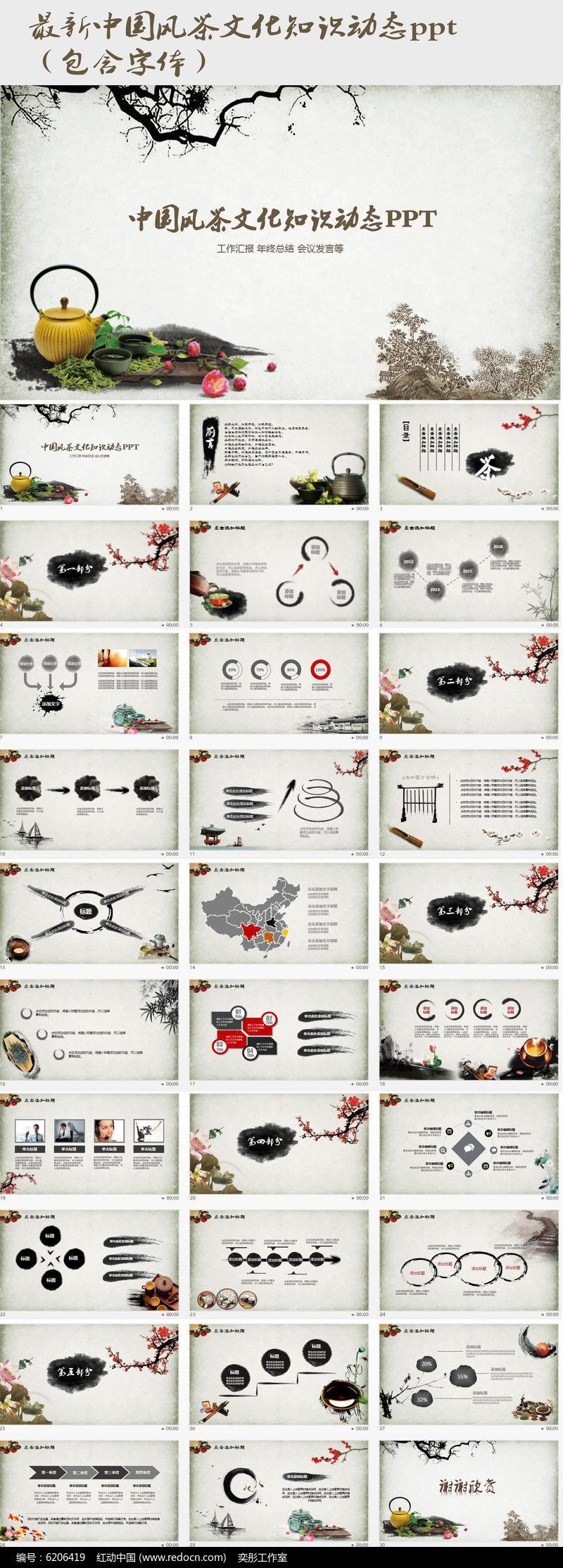 中国茶文化知识ppt 传统图片