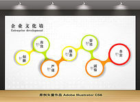 创意企业文化墙宣传栏背景设计
