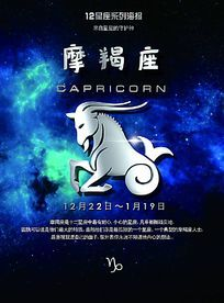 蓝色星空十二星座创意设计海报