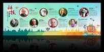 科学家及名言故事宣传展板