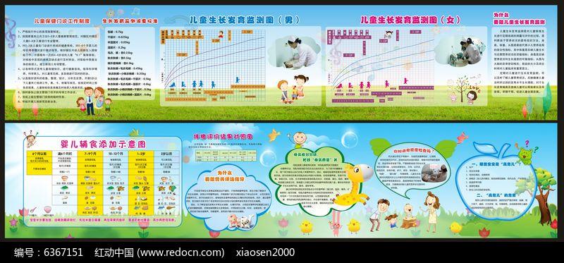儿童生长发育监测图展板内容图片