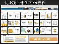 商业创业项目计划书PPT模板企划案