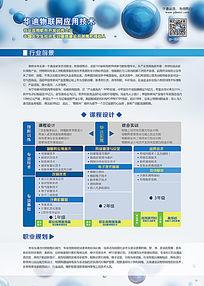 物联网应用技术培训实训宣传单