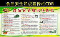 食品安全知识宣传栏