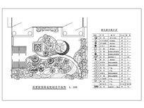 别墅庭院绿化配植总平面图