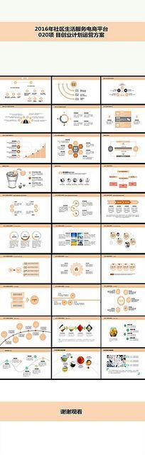 社区O2O物业信息化运营商业计划书ppt模板