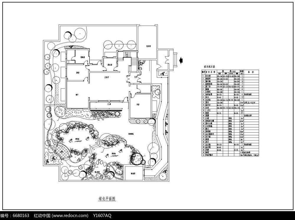 别墅庭院绿化平面图dwg素材下载 植物设计图片图片