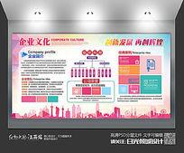 粉色创意企业文化宣传栏背景展板