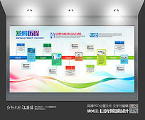 简约创意企业发展历程企业文化背景展板