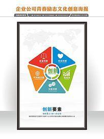 企业文化创新要素海报
