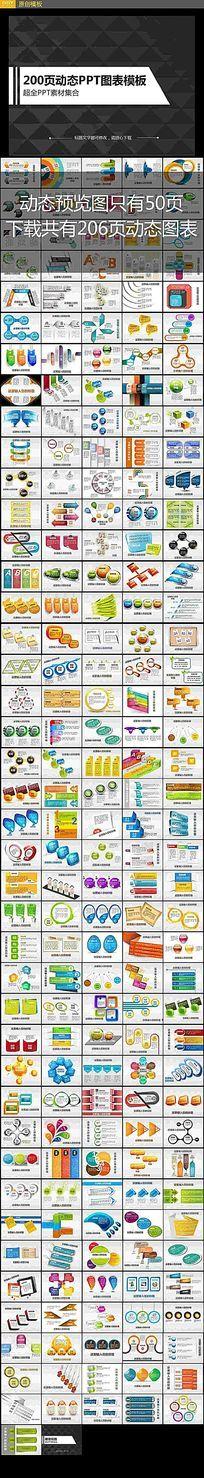 商业动态PPT图表集合