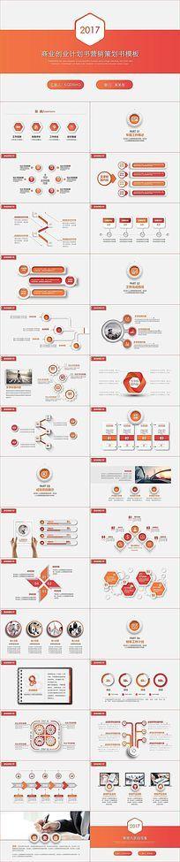 橙色商业创业计划书营销策划书PPT模板