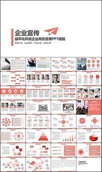 企业宣传产品介绍总结汇报商务销售PPT模版