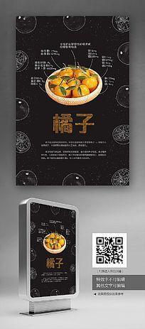 创意食堂文化橘子展板设计