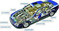 汽车框架图 CDR