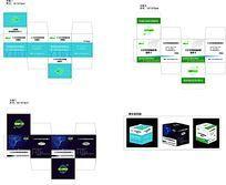 药盒设计 CDR