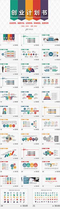 创业计划书营销策划书PPT模板