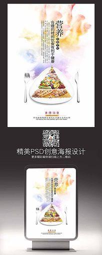 彩墨饮食文化之营养展板