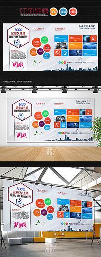 现代大型企业文化墙背景墙