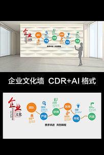 企业文化墙展示模板