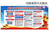 图解共产党问责条例活动内容展板