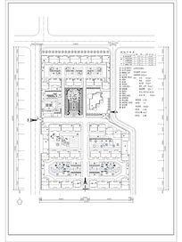 居住区景观规划总平面图