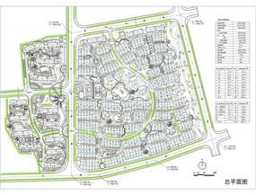 高档住宅区平面图