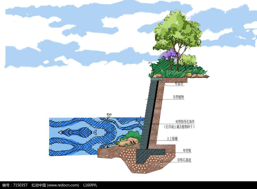 景观生态结构型护岸psd素材下载