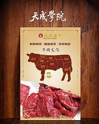 牛肉文化涮牛肉牛肉分布图海报展板