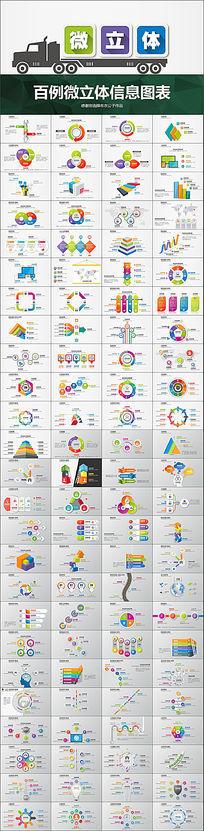 炫酷微立体商业通用PPT图表