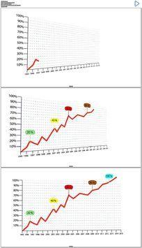 白背景曲线增长统计图实拍素材