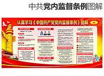 解读中国共产党党内监督条例宣传栏