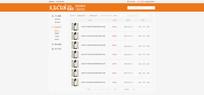 商城交易个人中心网站模板