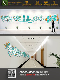 国家电网创意文化墙