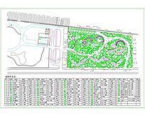 某植物园绿化平面图