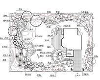 小庭院园林设计图 dwg