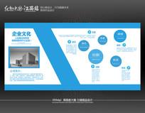 简约扁平化企业文化墙展板下载