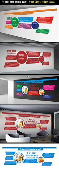 企业展板墙设计