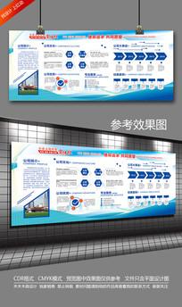 大气蓝色企业文化墙背景宣传栏