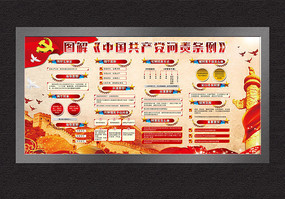 中国共产党问责条例文化墙展板