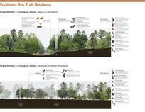 公园生态景观分析图 JPG